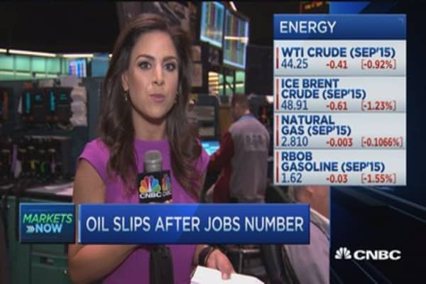 Oil slips after jobs numbers
