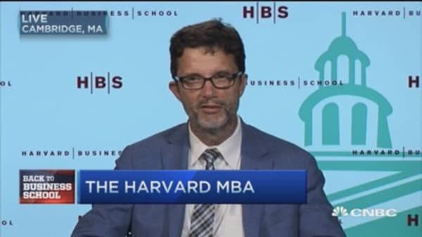 The Harvard MBA