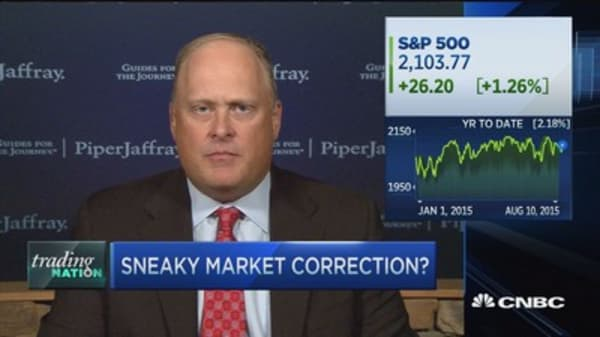 Trading Nation: What's a time correction?