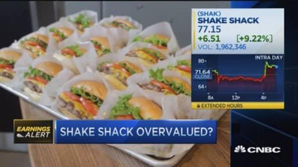 Shake Shack stock too expensive: Pro