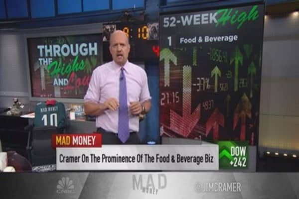 Cramer: Buying opportunities in new high and new low list