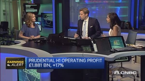 Prudential still a 'market darling'?