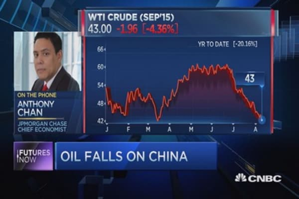 A turning point for oil?
