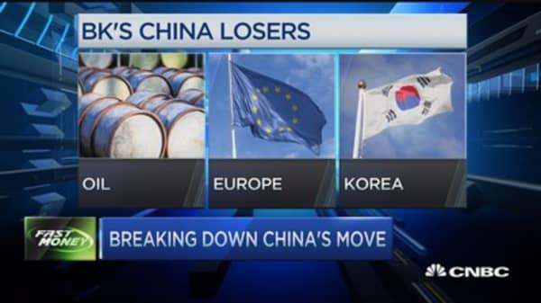 Breaking down China's move