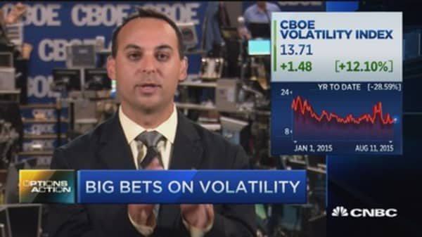 Big bets on volatility
