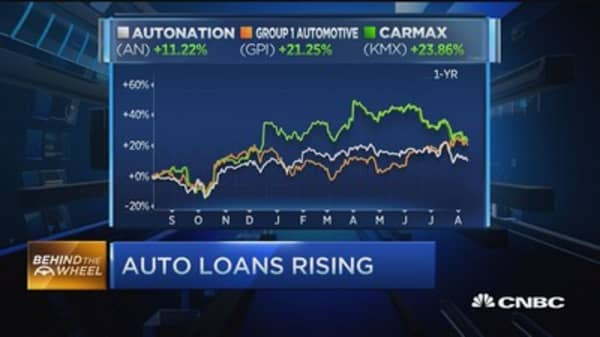 Car sales in overdrive?