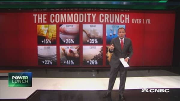 The commodity crunch