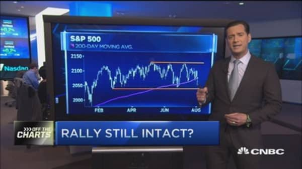 Why the market will rally