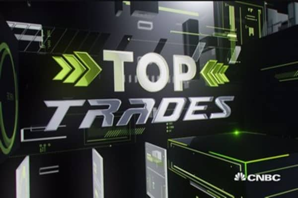 Top trades: INTC, BABA, YHOO & more