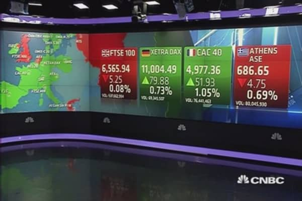 Europe closes higher on Greece hopes; yuan eyed