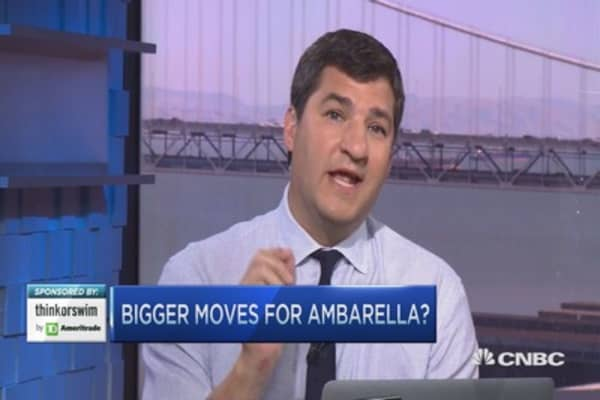 Options Action: Ambarella