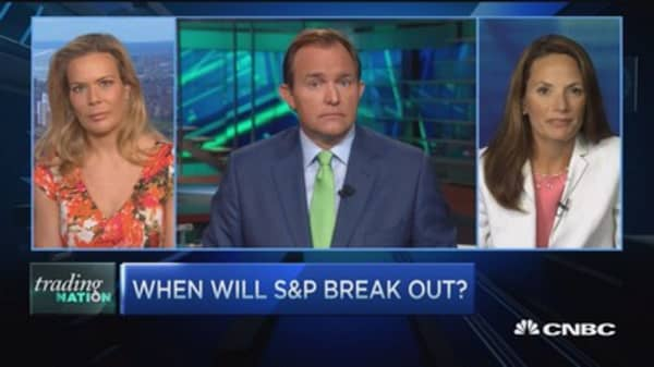 Trading Nation: Will stocks break out?