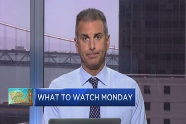 What to watch Monday: TWRT & IWM
