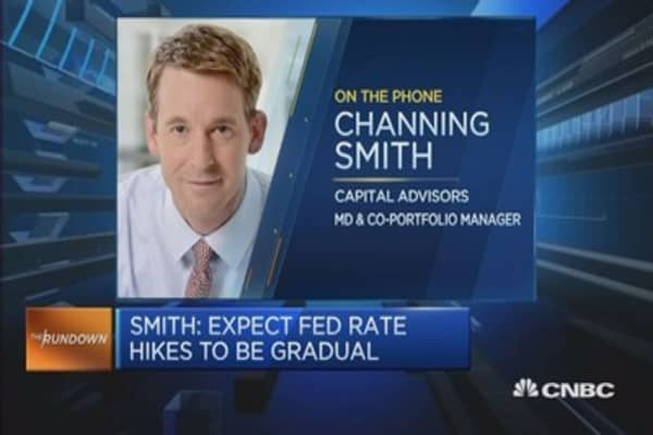 This week, all eyes will be on the Fed: Pro