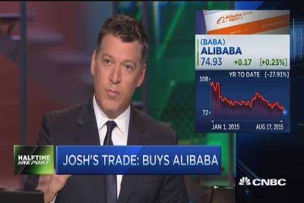 Why I bought Alibaba: Josh Brown