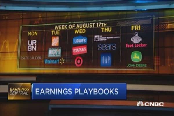 Top trades: Earnings playbook