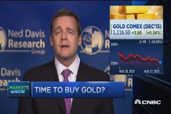 Very different views on gold: Pro