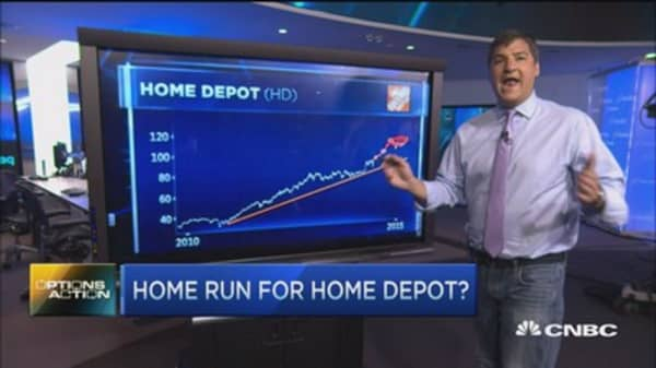 Options Action: Home Depot earnings preview