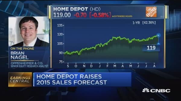 Home Depot posts Q2 revenue beat, matches profits