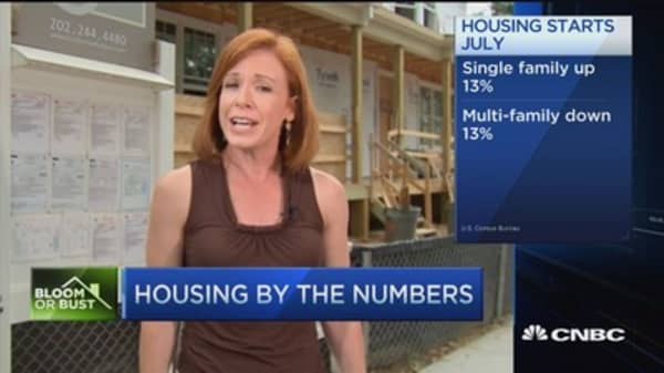 Housing by the numbers