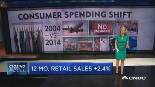 Consumers shift spending
