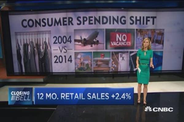 Consumers shift spending