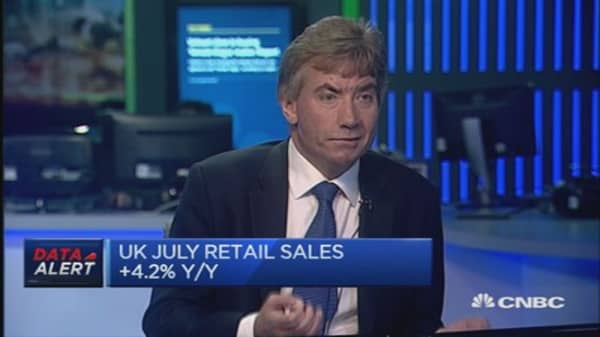 UK retail sales data is 'most volatile'