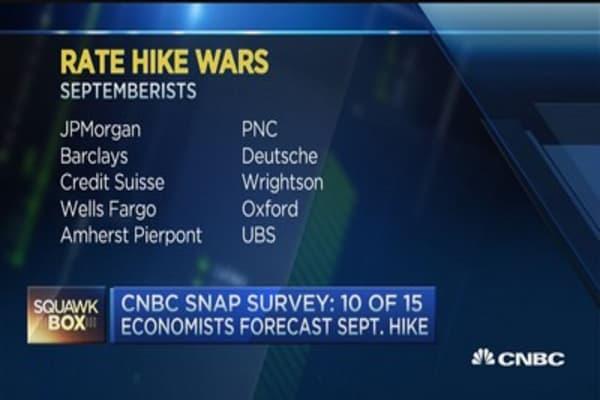 10 of 15 economist forecast rate hike: Survey