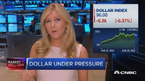Dollar under pressure