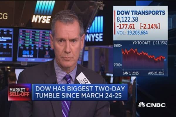 Closing Bell Exchange: Market's perfect storm