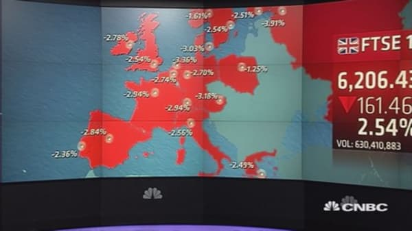 Europe markets close down 3%; China and oil dominate