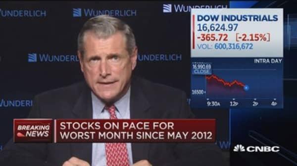 Hogan: Markets won't stabilize till oil does