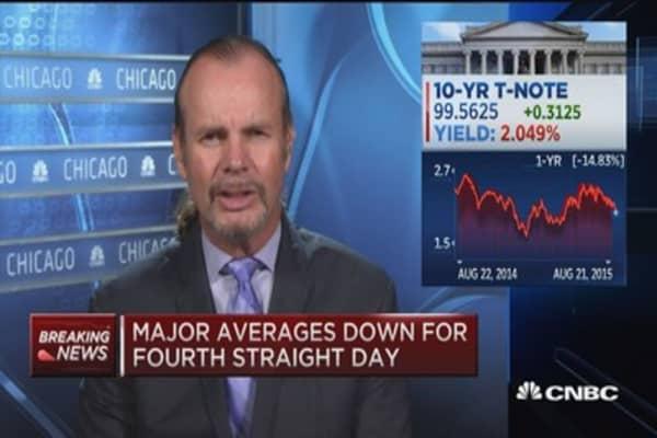 Crystal ball: Stocks, gold & bonds