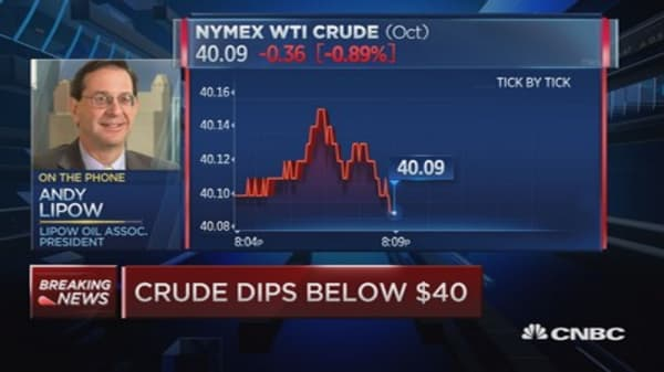 $34 oil the time to buy: Lipow