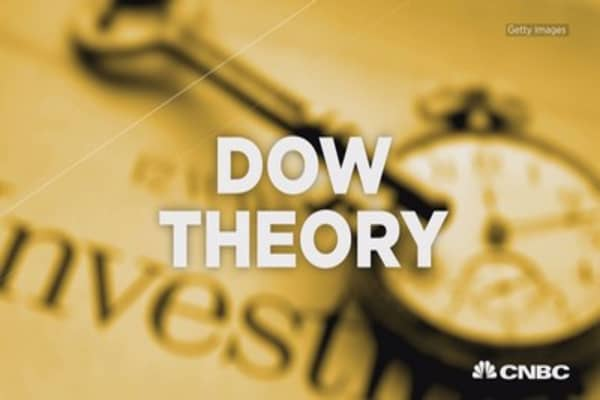 Why the Dow theory is important