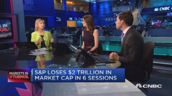 S&P will hit 2200: Pro