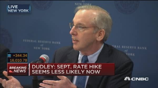 Fed's Dudley: Markets relevant to rate decision