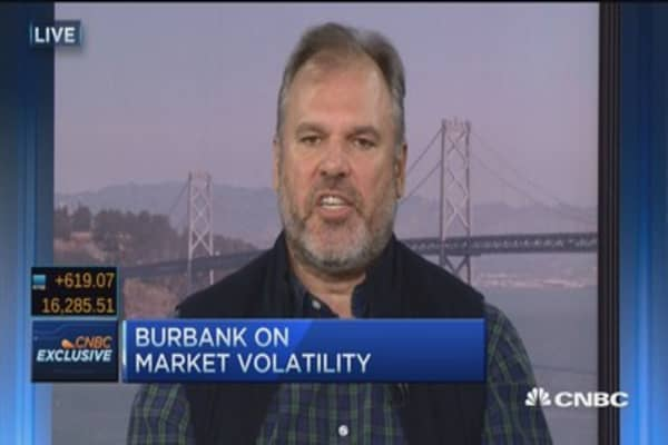 Staying short beneficial: Burbank