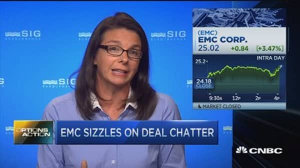 Options Action: EMC Corp.