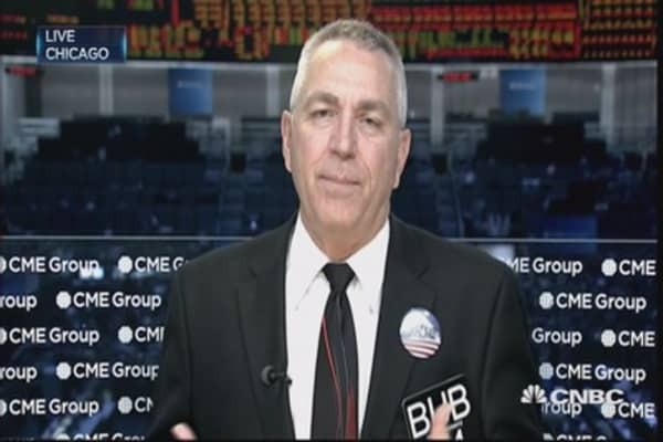 Oil is going to stabilize: Horwitz