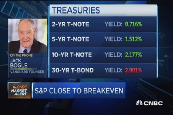 Investing legend Bogle says all declines 'unpleasant'