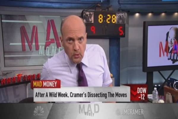 Cramer game plan: Prep for more selloff next week