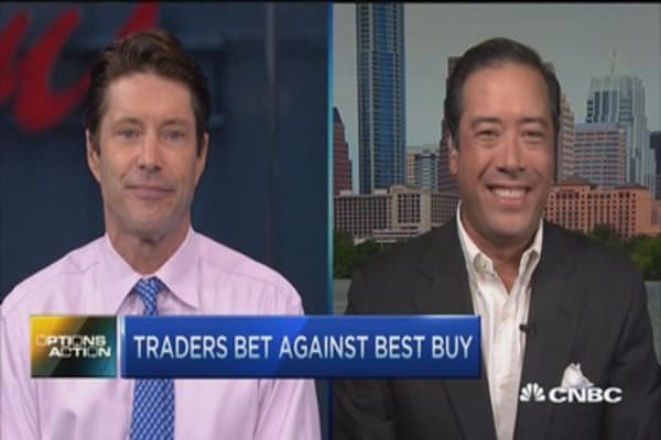 Options Action: The bet on Best Buy