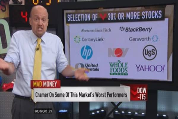 Cramer: Big, bad rate hike built into stock prices