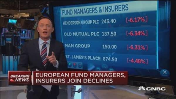 European markets close: Alarming figures