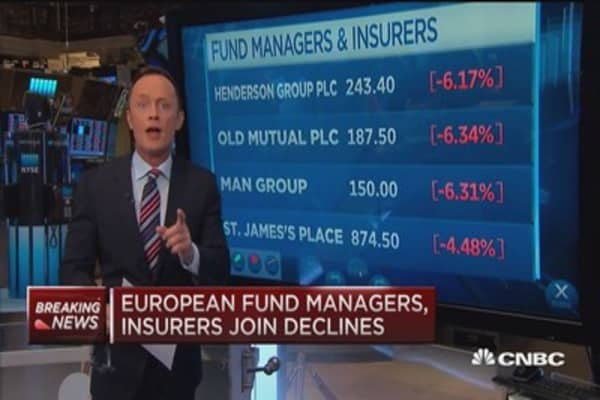 European markets close: Alarming figures
