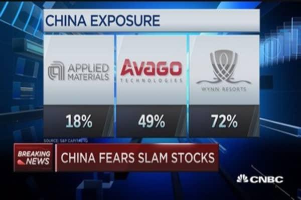 China exposure stocks