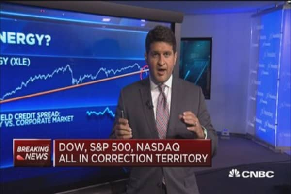 More pain ahead for S&P 500