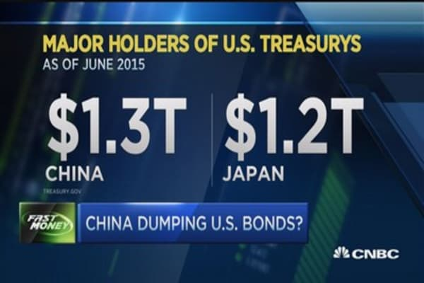 Fear on China selling US Treasurys: Pro