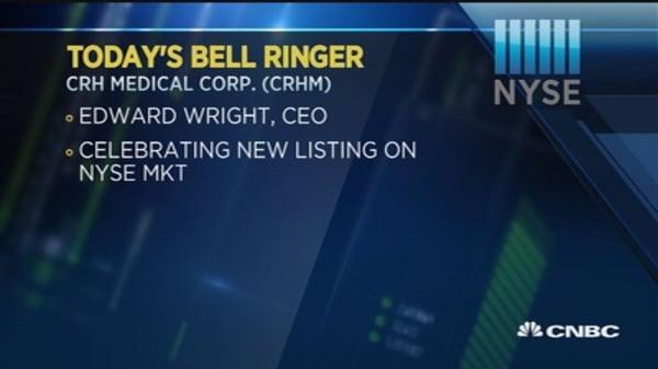 Today's Bell Ringer, September 3, 2015
